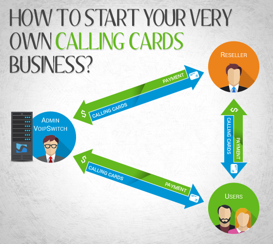 How to start a calling cards business